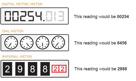 kinex gas meters